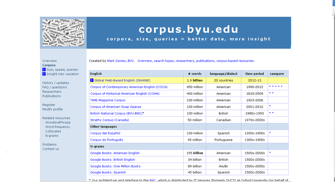 Image result for byu corpora