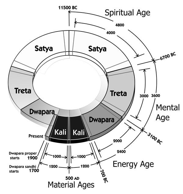 Main-Yuga-Spiral-without-pe1