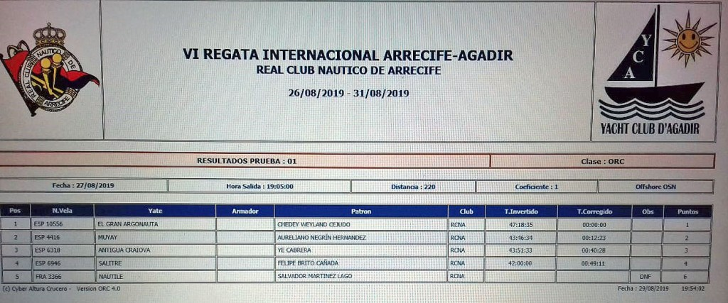 CLASIFICACION-REGATA-ARRECIFE-AGADIR-2019