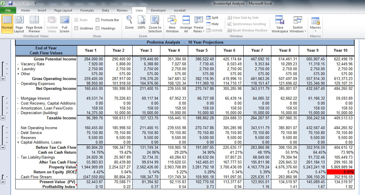 Free investment property spreadsheet real estate excel roi income ...