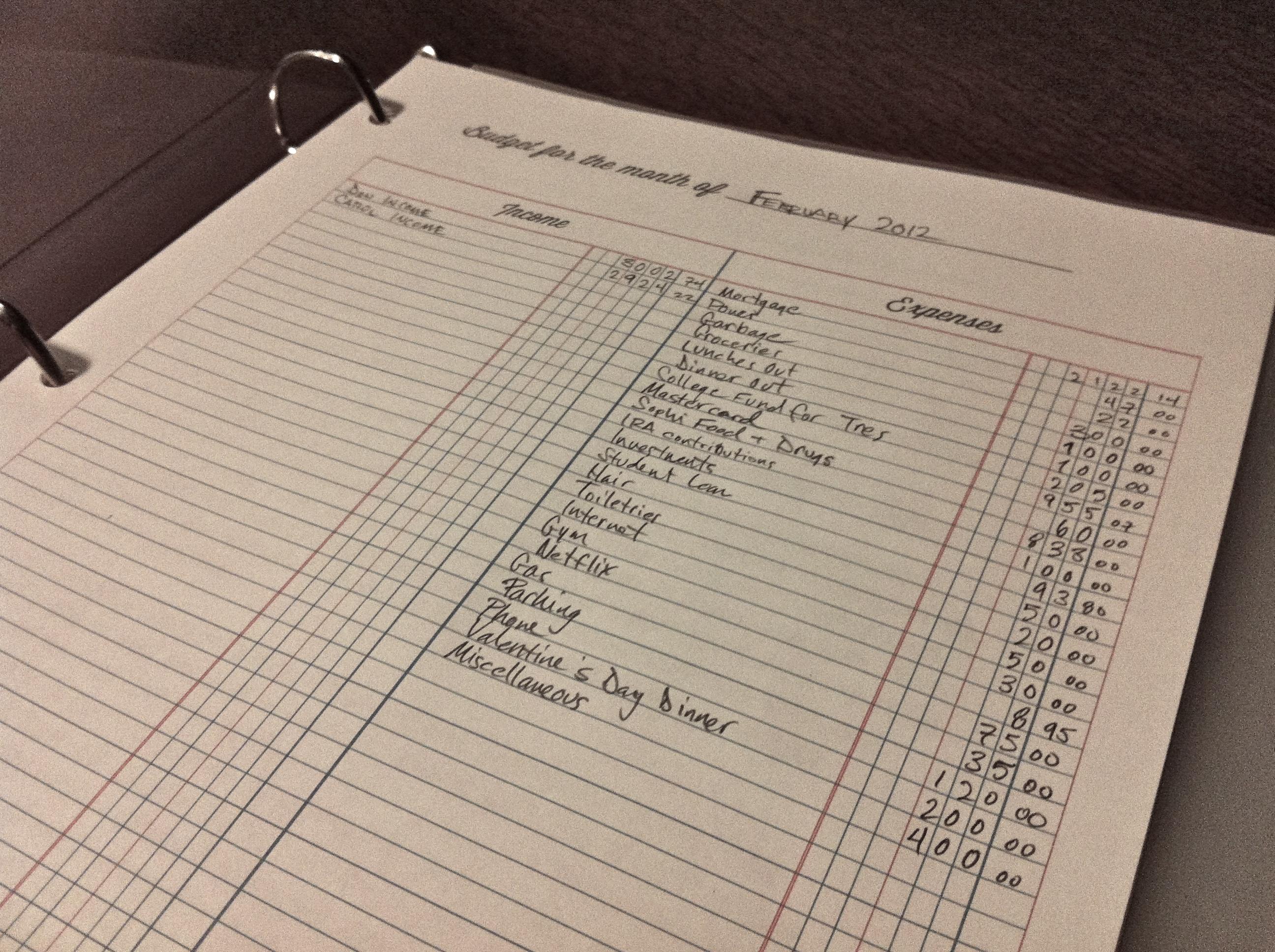 Dave Ramsey Budget Spreadsheet Excel