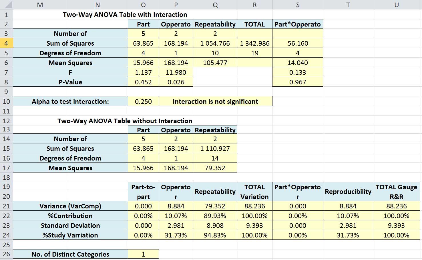 Microsoft Excel Formula List
