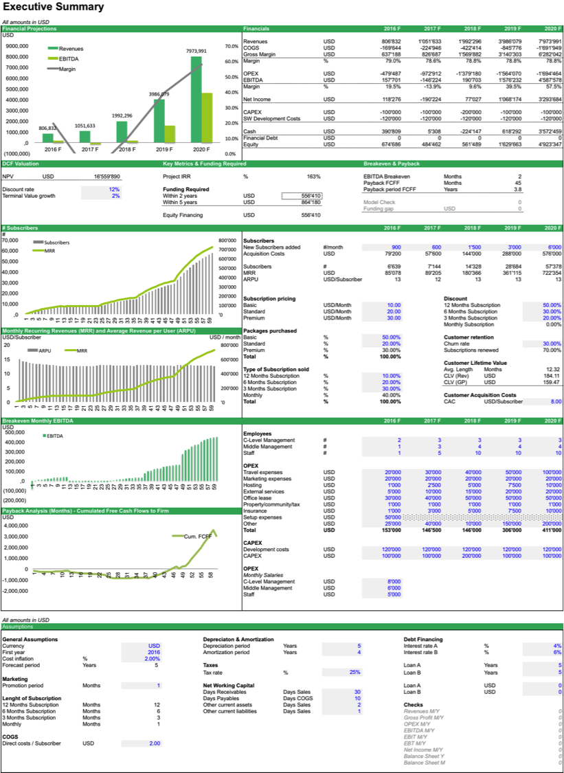 Forecast spreadsheet template forecast spreadsheet template financial projection spreadsheet laobing accmission Gallery