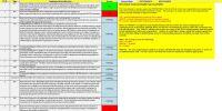 free Nist 800-53 Controls Spreadsheet templates - LAOBING ...