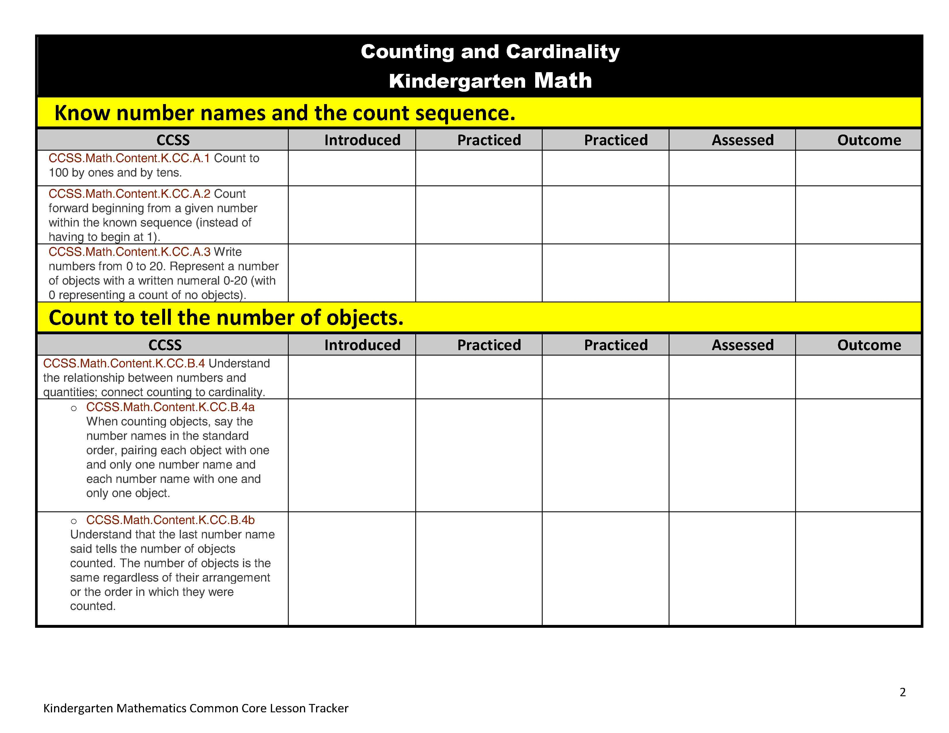 Simple Lesson Plan Template Doc. Image Result For Free Printable Lesson  Plan Template Lesson Plan .
