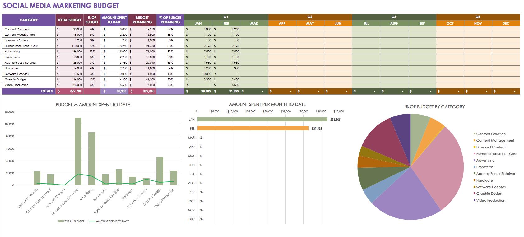 Free Expense Tracker Spreadsheet | LAOBING KAISUO