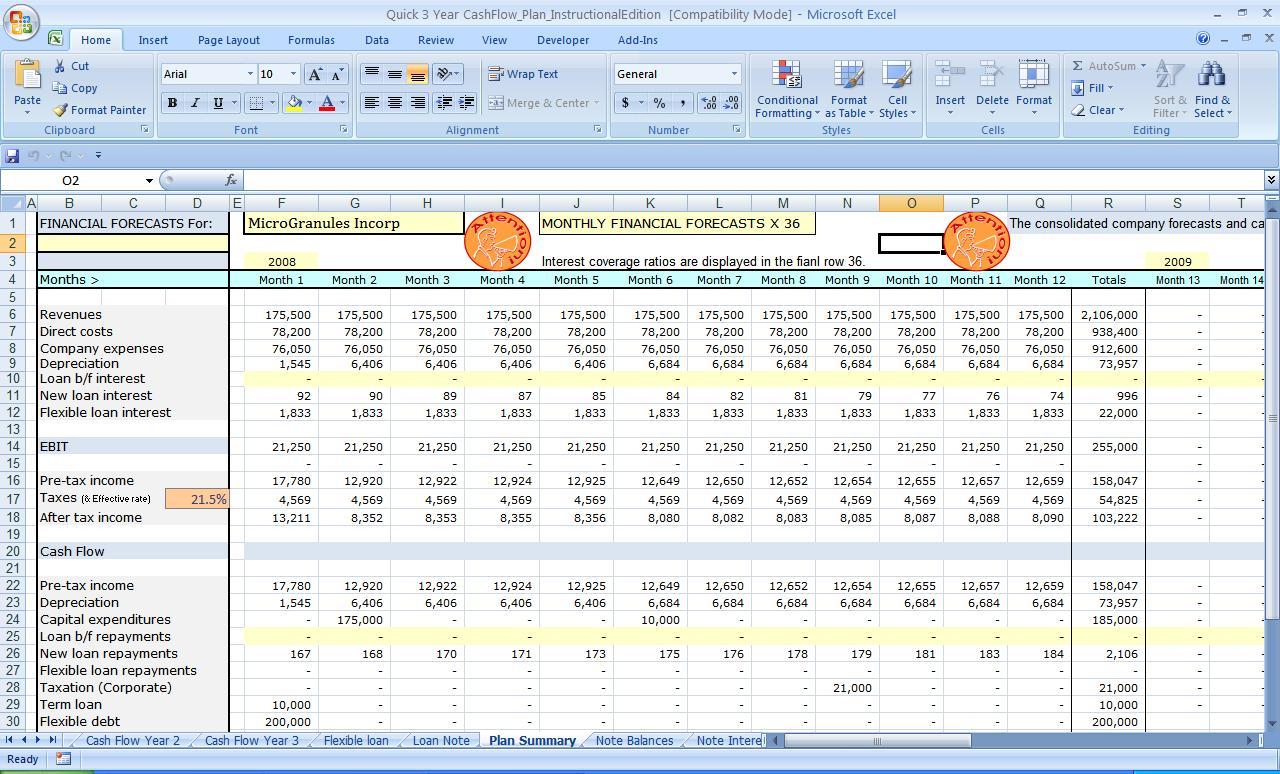 Monthly Cash Flow Plan Spreadsheet