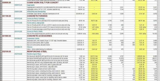 free project management spreadsheet template google docs - LAOBING ...