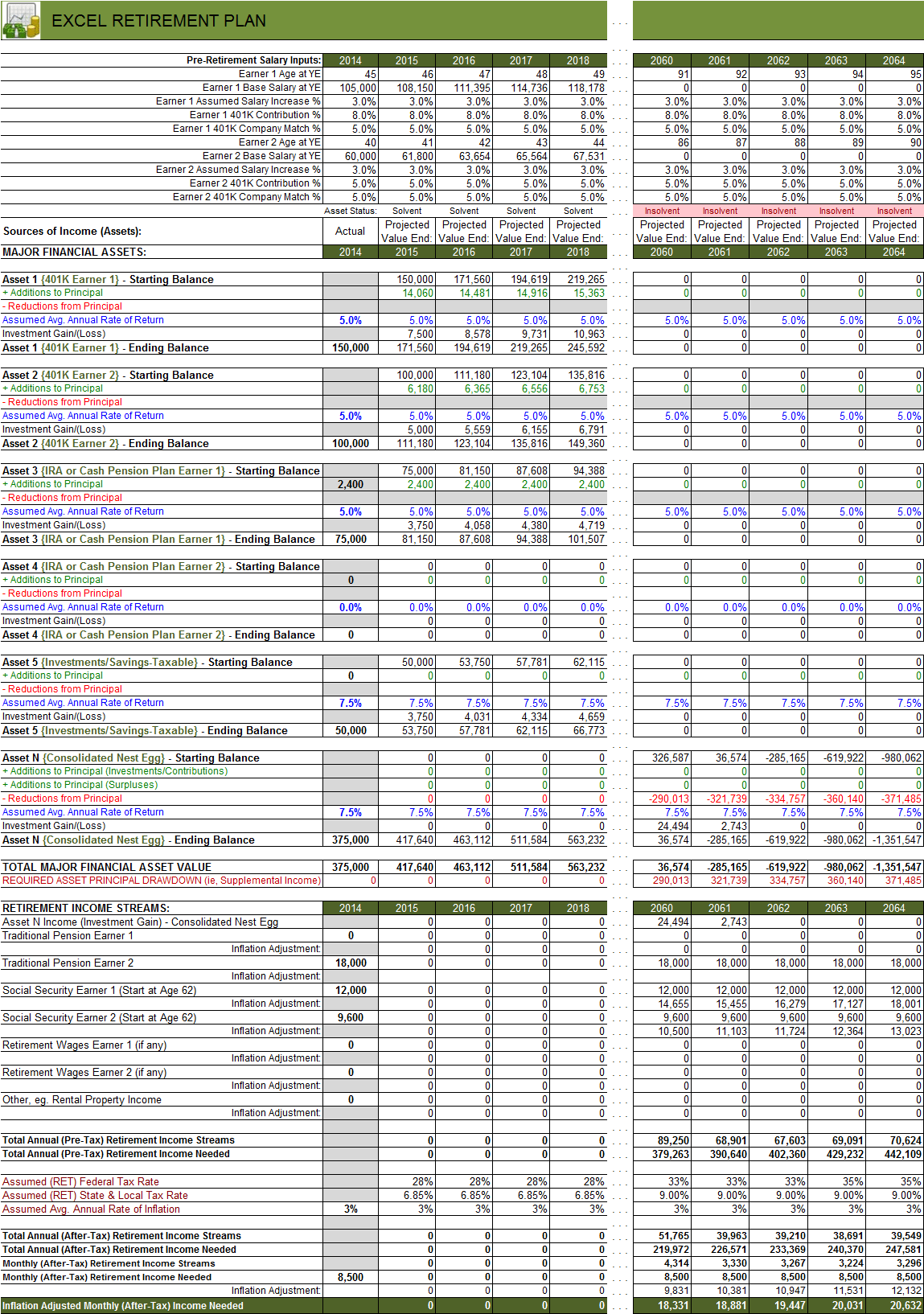Sample Retirement Budget Worksheet