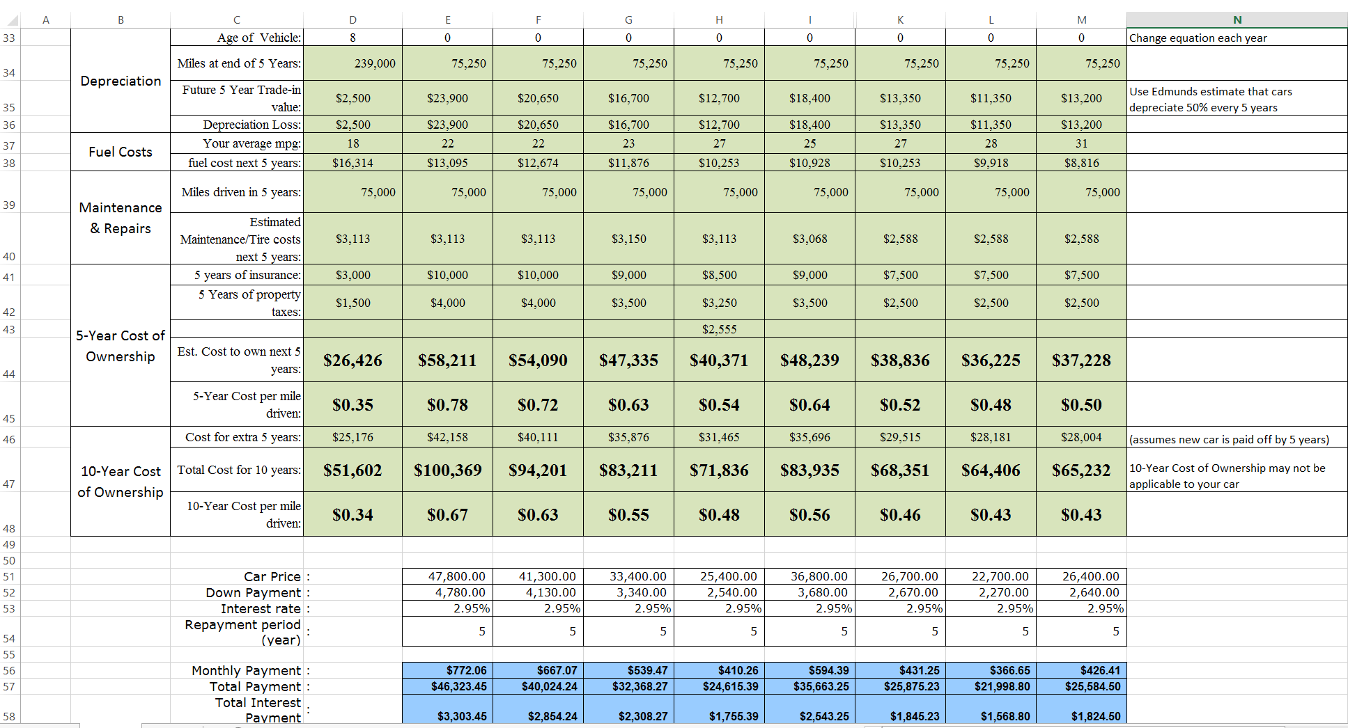 House Buying Calculator Spreadsheet | LAOBING KAISUO