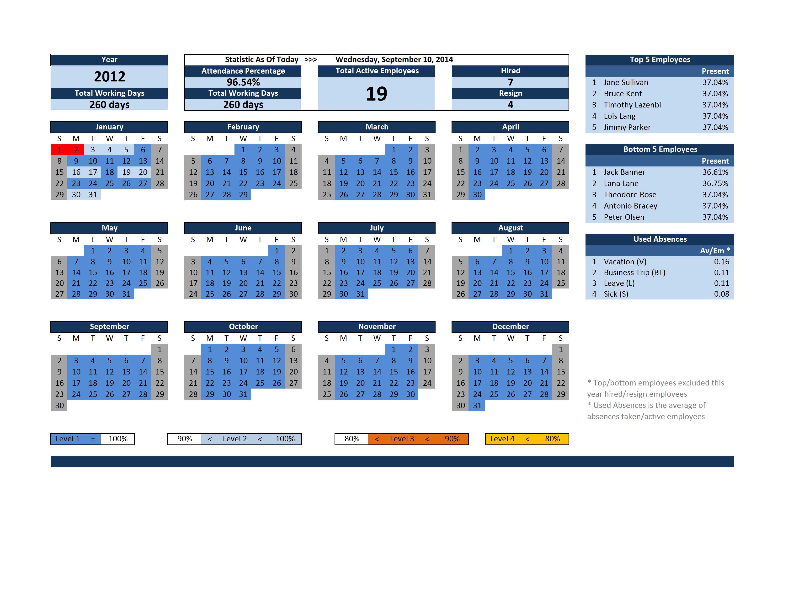 employee schedule excel spreadsheet free - LAOBING KAISUO
