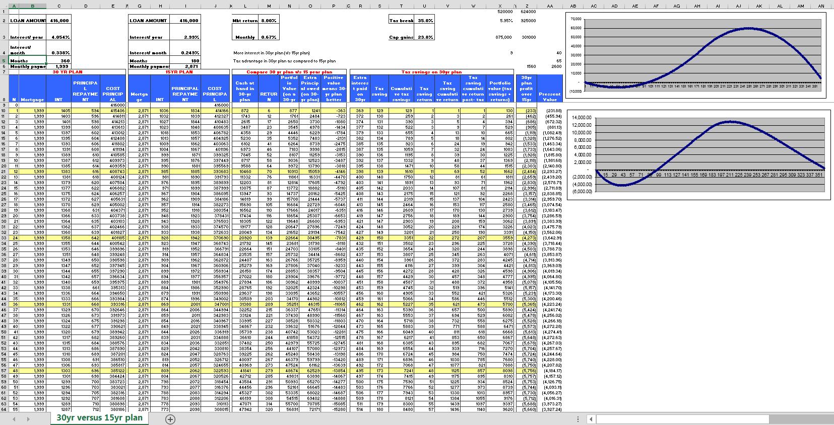 Mortgage Comparison Worksheet Excel