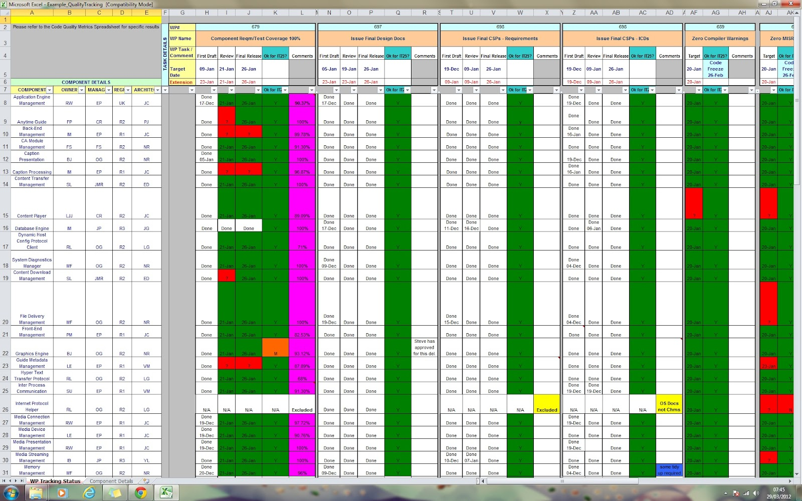 Project Manager Spreadsheet Templates | LAOBING KAISUO