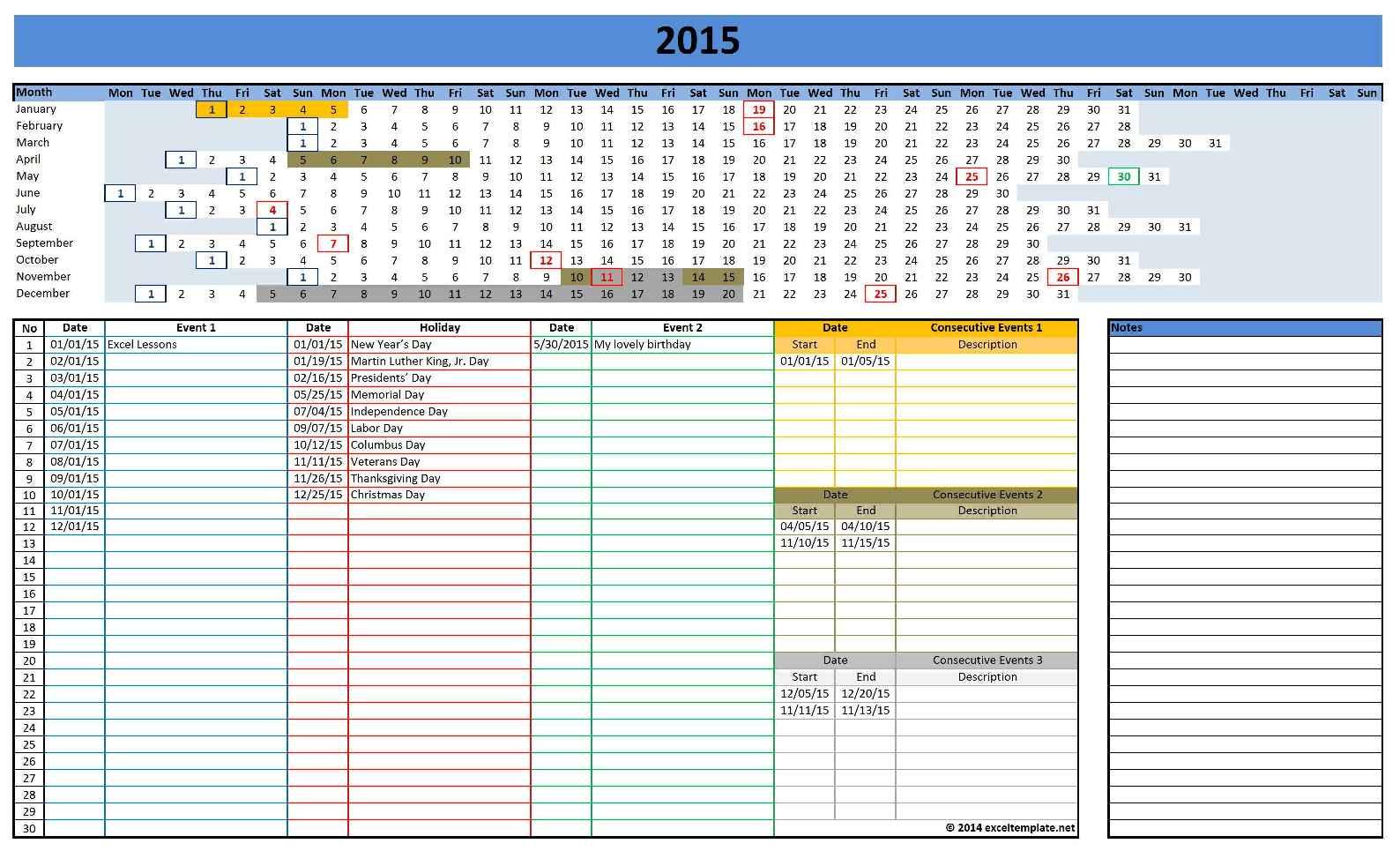 Open Office Spreadsheet Chart Tutorial