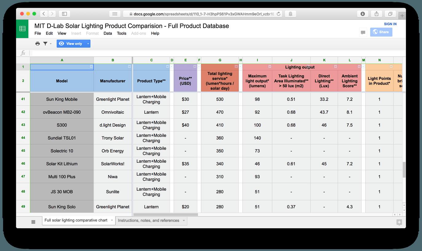 Download Product Comparison Chart Product Comparison Template Website