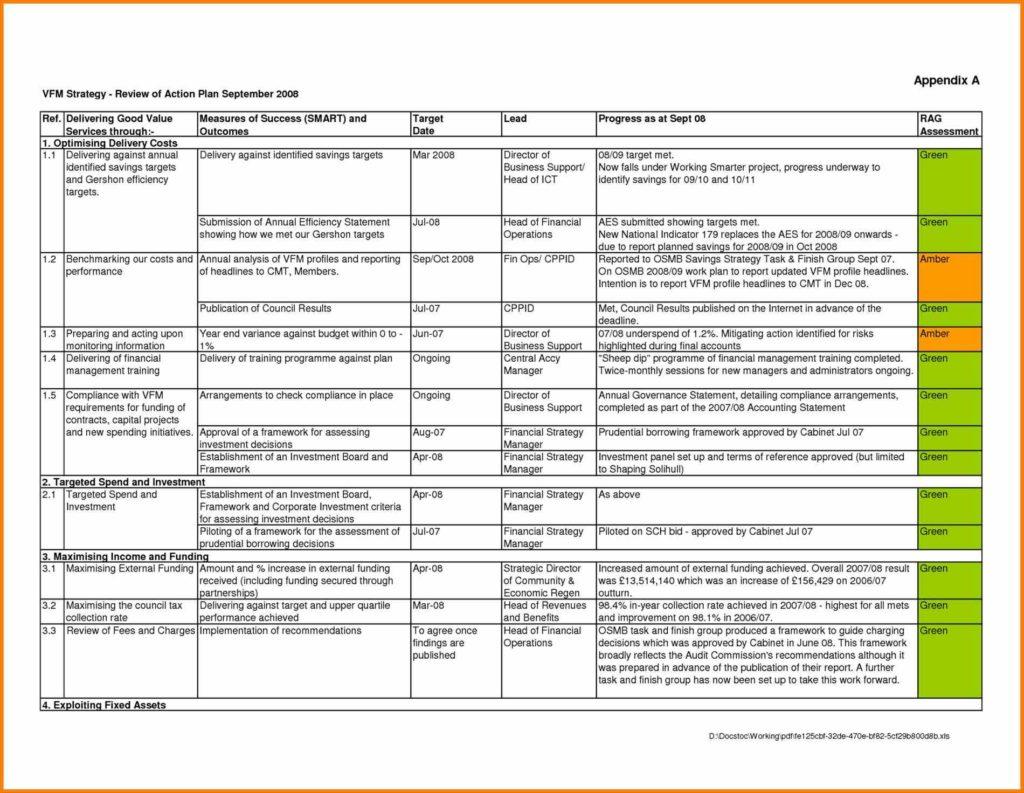 Real Estate Cash Flowysis Worksheet