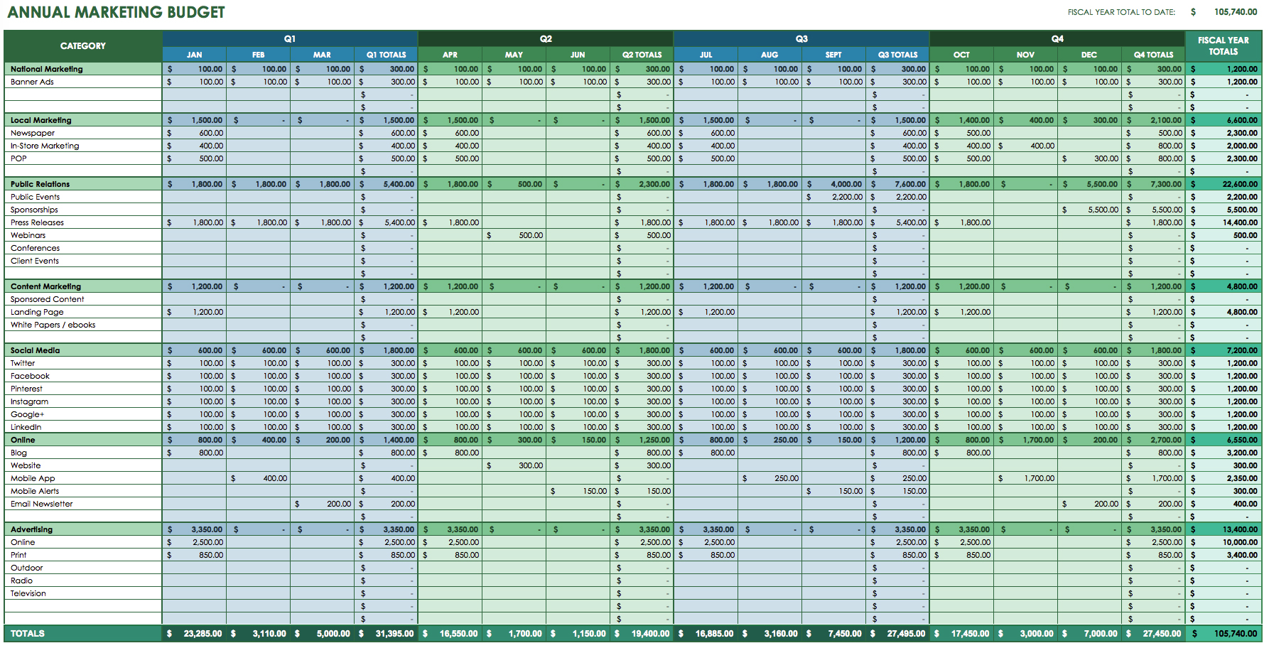 Yearly Expenses Spreadsheet