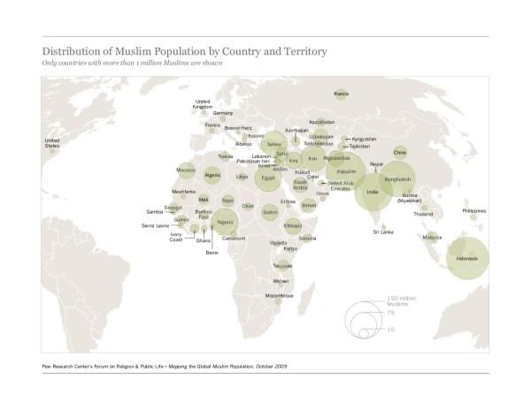 Islam Notes on Intercultural Communication