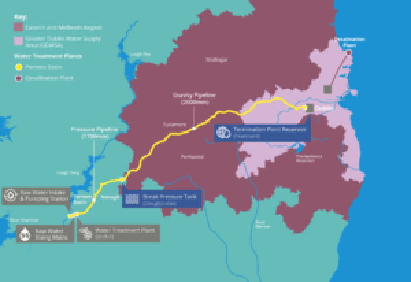 Irish Water Confirms River Shannon To Meet Urgent Water Needs Of Eastern And Midlands Region