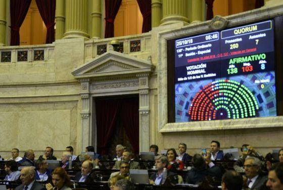 cuales-son-los-principales-puntos-del-presupuesto-2019-que-aprobo-el-congreso-argentino