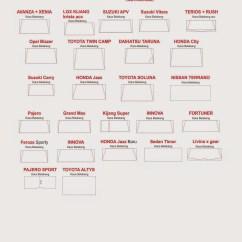 Ukuran Mobil Grand New Avanza All Alphard Vs Vellfire Kaca Belakang File Cdr Lapak40 Download
