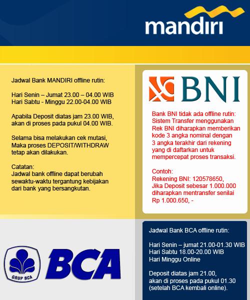 Jam Offline Bca : offline, Mandiri, Offline, Berapa