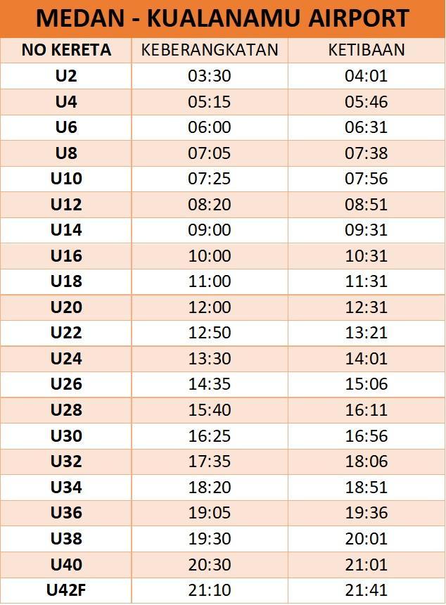 Jadwal Kereta Bandara Medan Kualanamu Terbaru