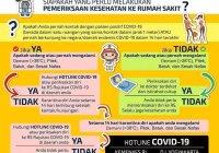 Solusi Gotong Royoang Menghadapi Wabah Virus Corona