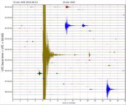 Seismik El Hierro