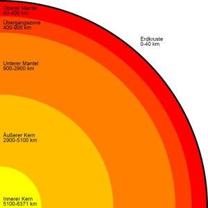 Vulkanenergie
