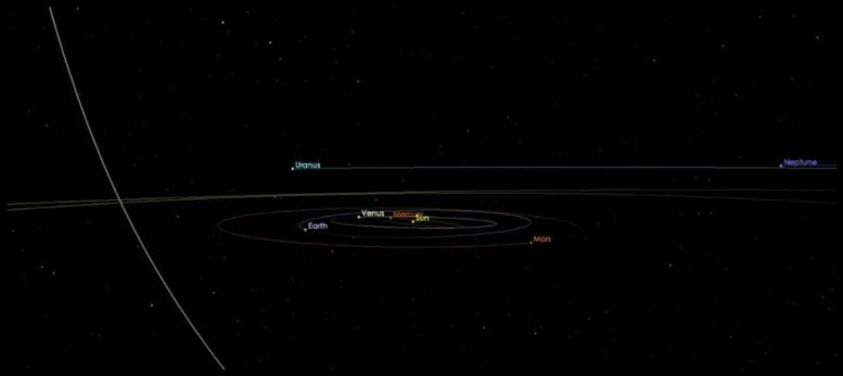 Kometen Umlaufbahn