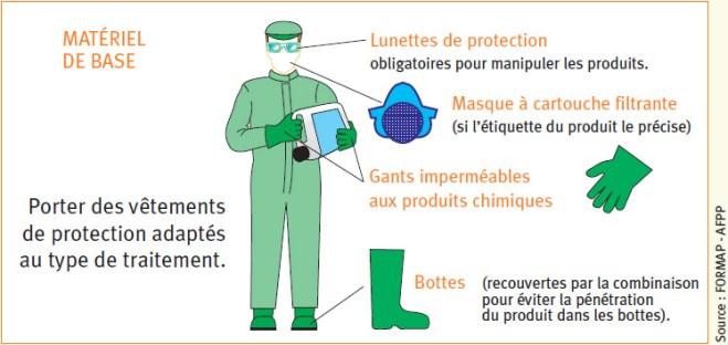 Traitements Phytosanitaires LA PASSION DES JARDINS ET DE