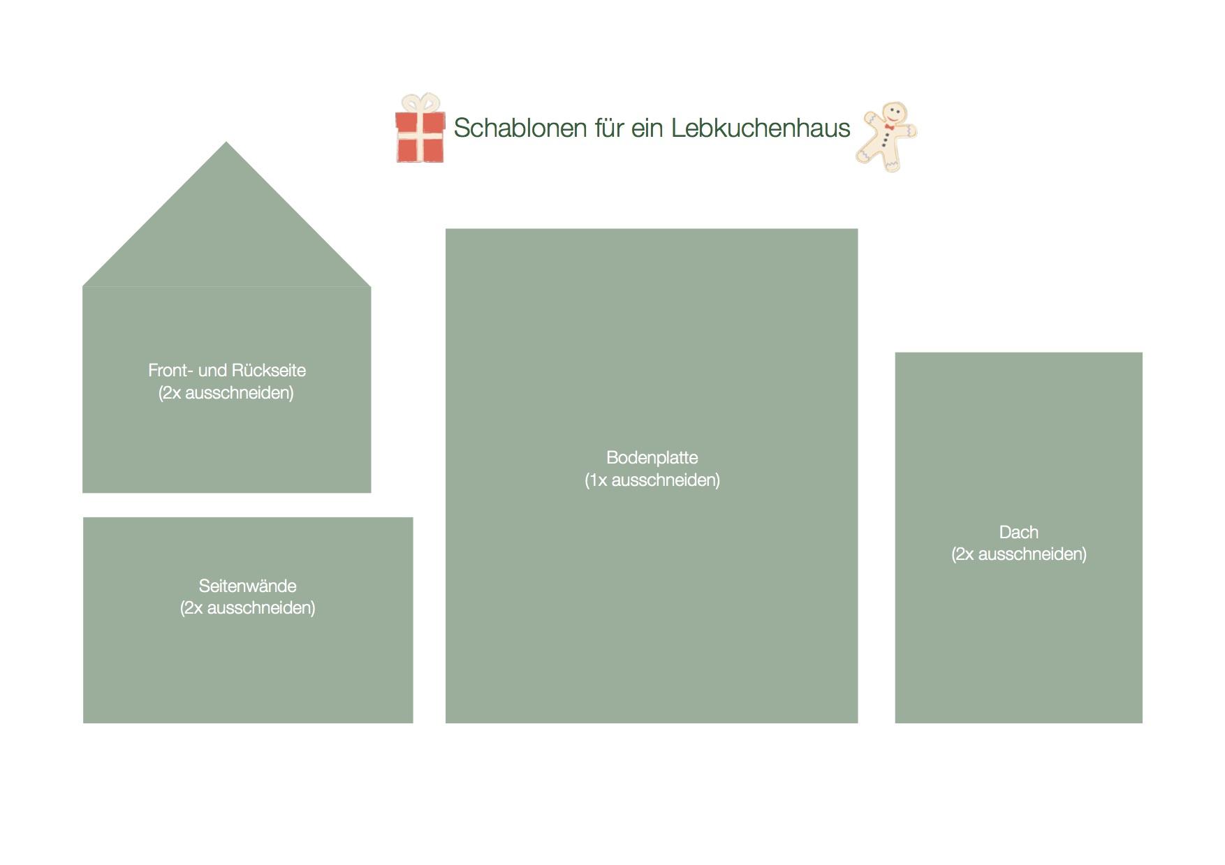 Vorlagen Fur Lebkuchenhaus Schablonen Zum