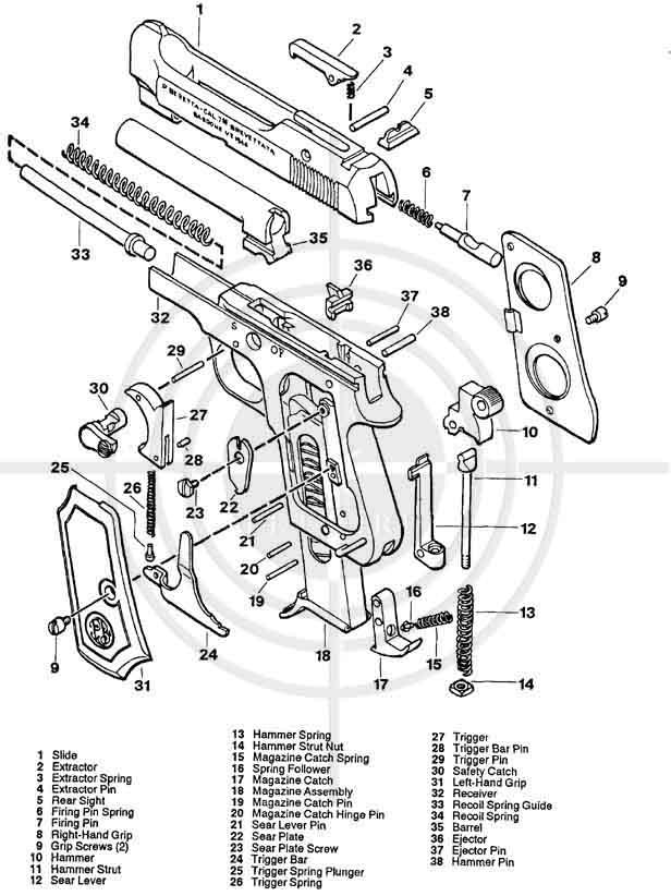 Vues éclatées armes de poing, modernes.