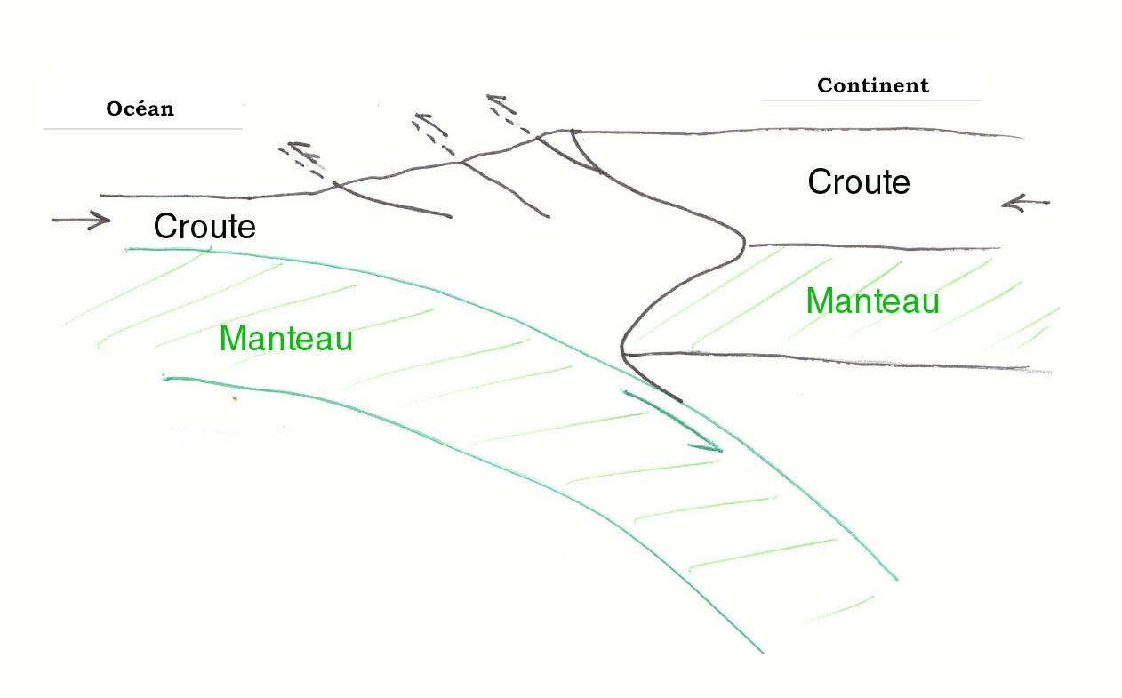 Geologie Sur Les Traces Du Rift Alpin La Pierre D