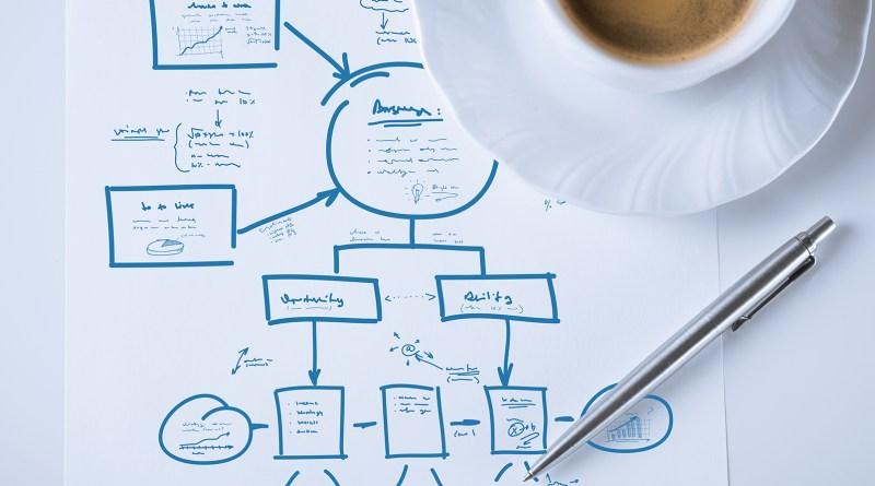 Qué es Brief o Briefing y cómo elaborarlo