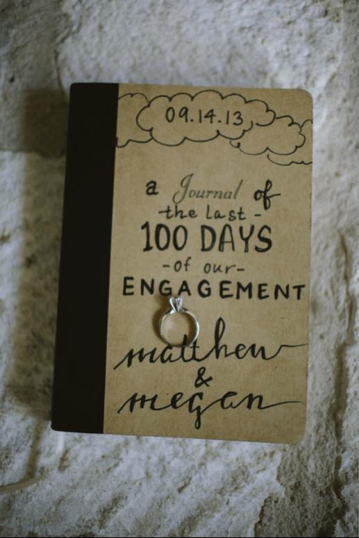 meses para tu boda 2