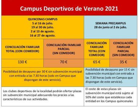 Tabla de precios de los Campus Deportivos de Verano 2021.