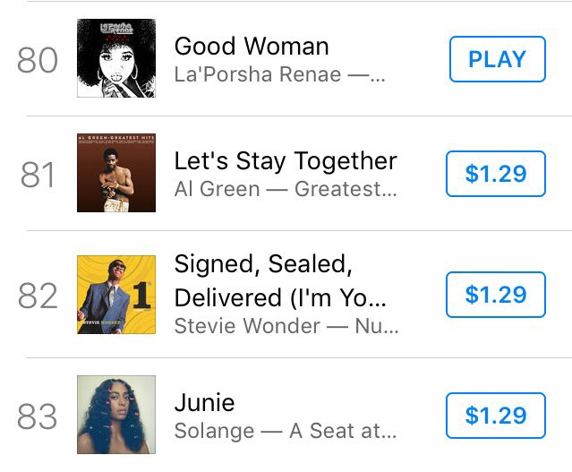 The song currently stands at number on itunes top rnb soul chart please continue to purchase single so it can move up higher also la  porsha renae   cgood woman   world rh laporshasworld wordpress