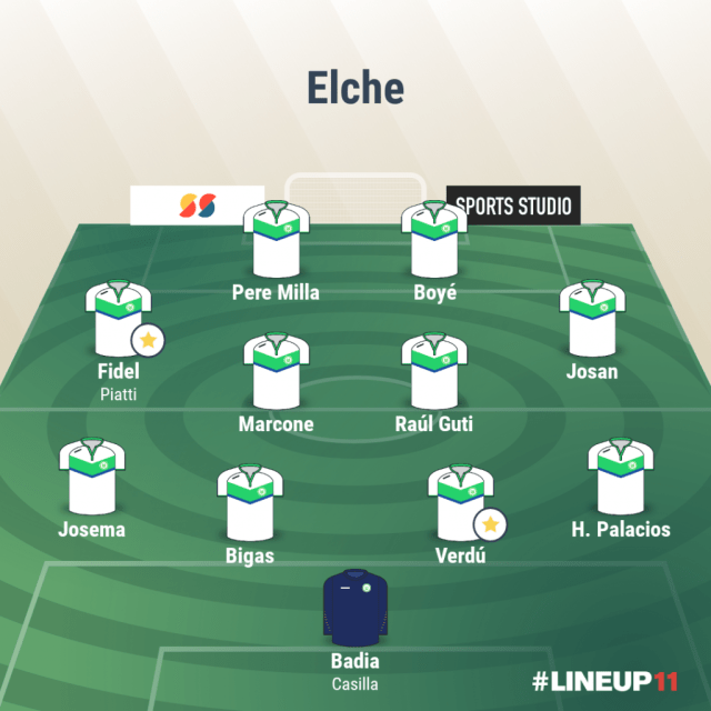 Once Ideal Elche