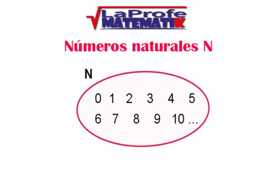 Números naturales (N)