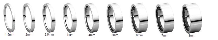 Flat Round Ring Sizes