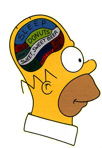 Simpsons Profile Pics : simpsons, profile, This:, Homer, Simpson, Profile, (Part, Lapsus
