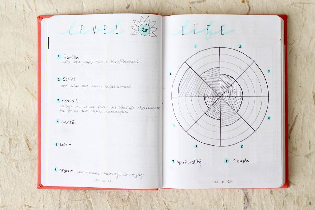 bullet-journal-exemple-level-to-life
