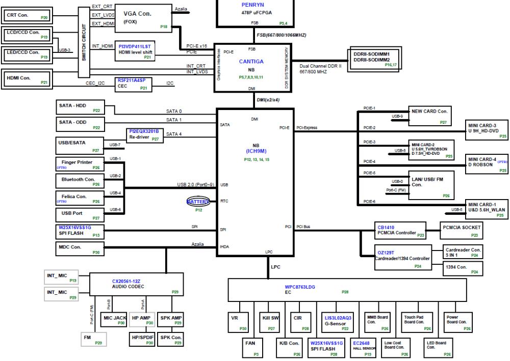 medium resolution of toshiba satellite pro u400 sp2804c schematic diagram for toshiba remote codes list toshiba controller diagram