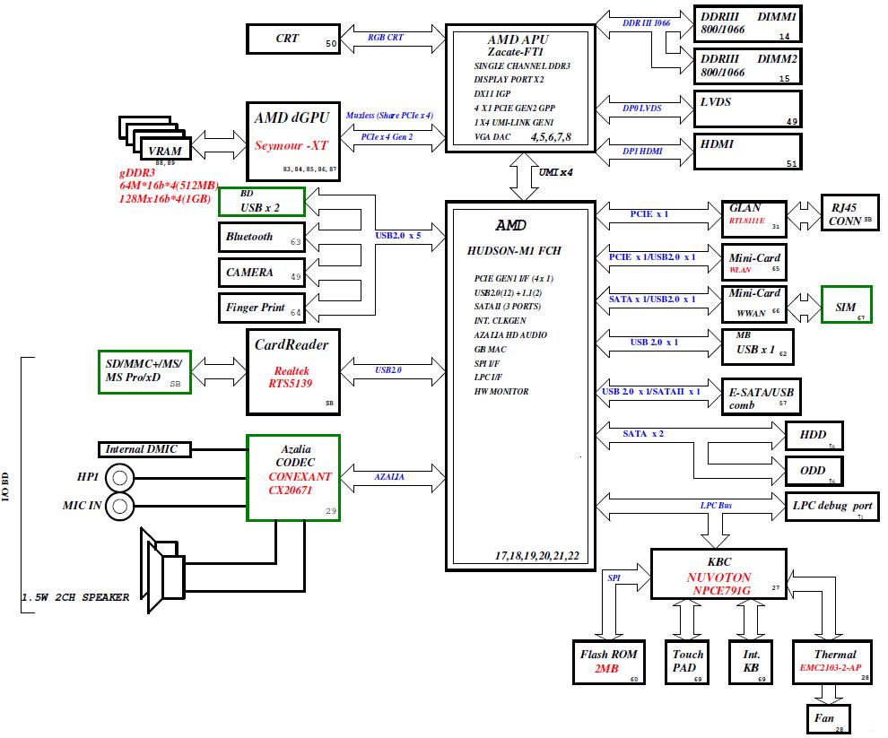 medium resolution of lenovo b series laptops lenovo b575 laptop lenovo motherboard schematic diagram