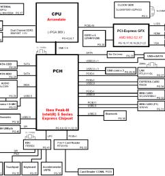 gpu schematic wiring librarygpu schematic 16 [ 1050 x 784 Pixel ]