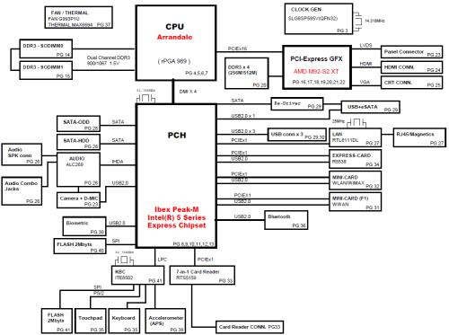 small resolution of gpu schematic wiring librarygpu schematic 16