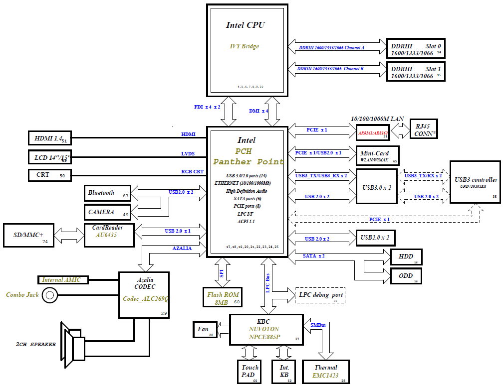 Laptop Motherboard Schematic Diagram Pdf