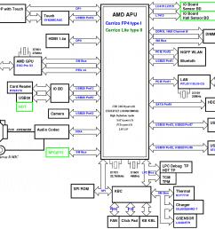lenovo s series laptops lenovo s41 35 laptop lenovo motherboard schematic diagram [ 1702 x 1557 Pixel ]